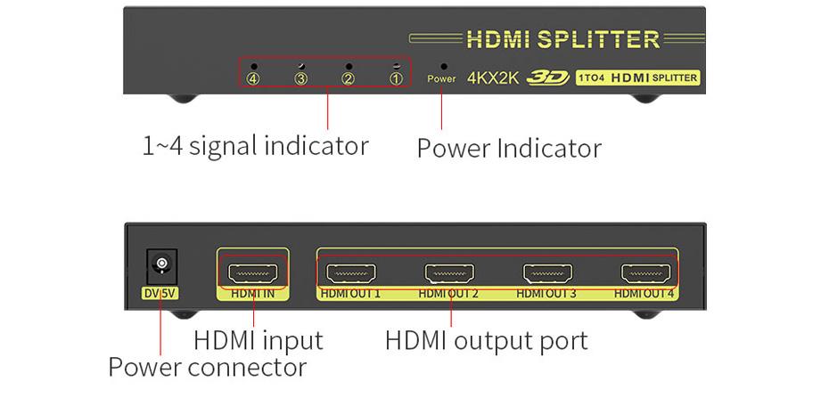 Video splitter interface description-take 4-port HDMI splitter HS104 as an example