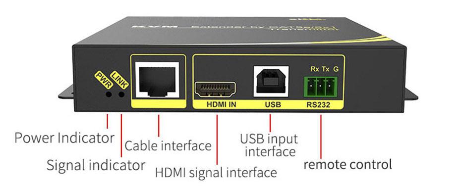 HDMI KVM extender transmitter interface description (Take HU100 as an example)