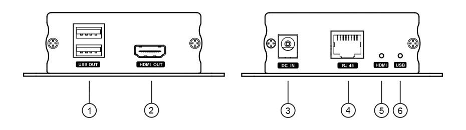 HDMI Network Extender HU12 receiver