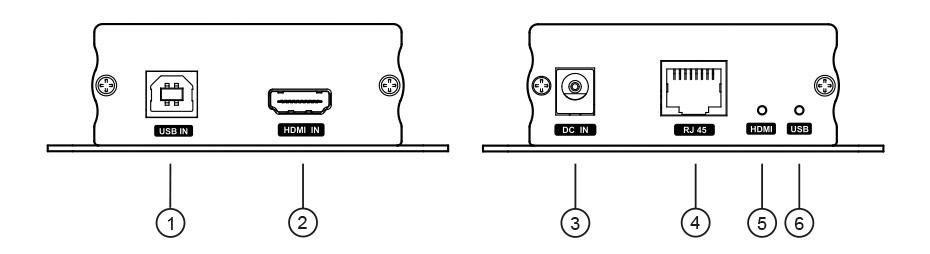 HDMI Network Extender HU12 transmitter