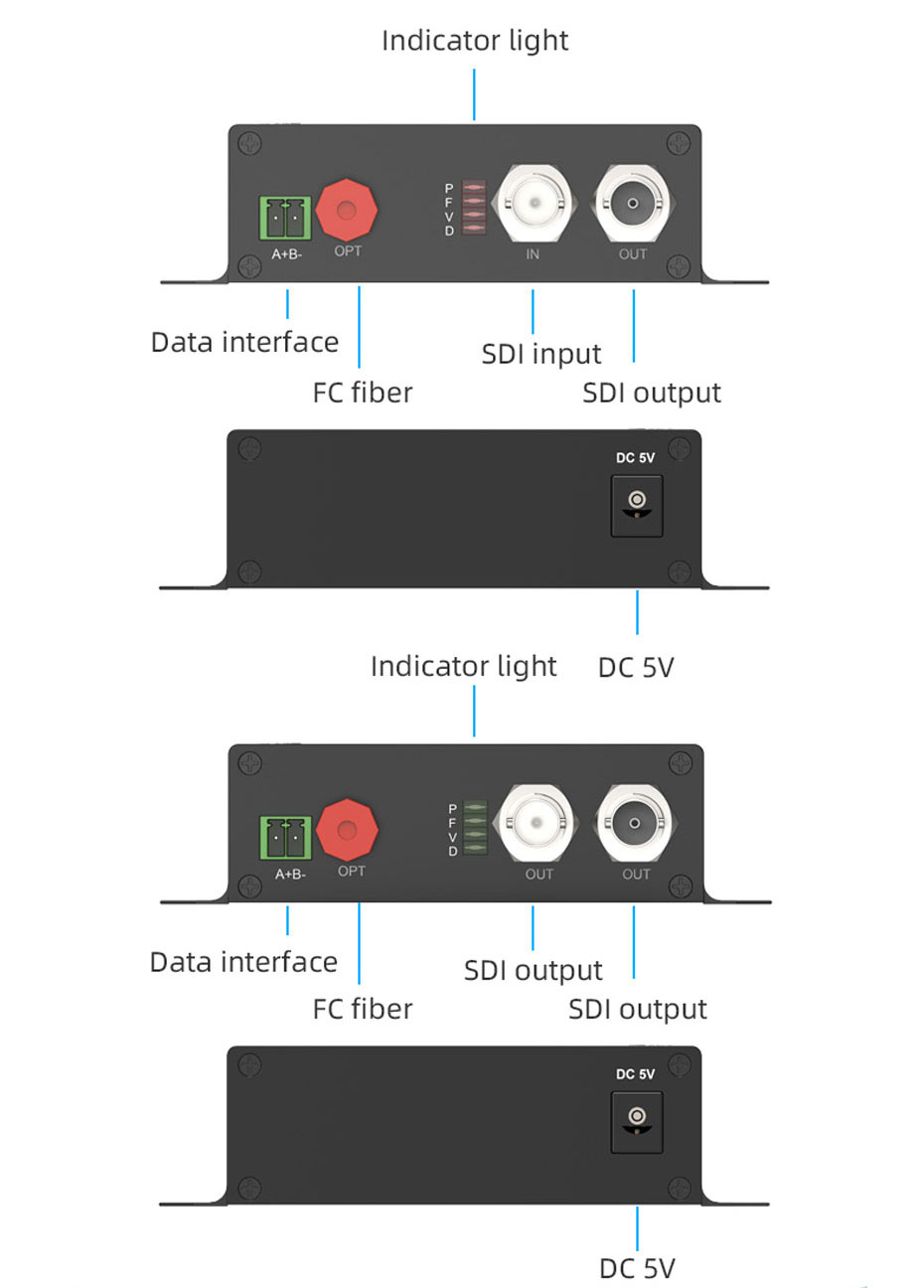 SDI fiber optic extender SDF01 interface introduction
