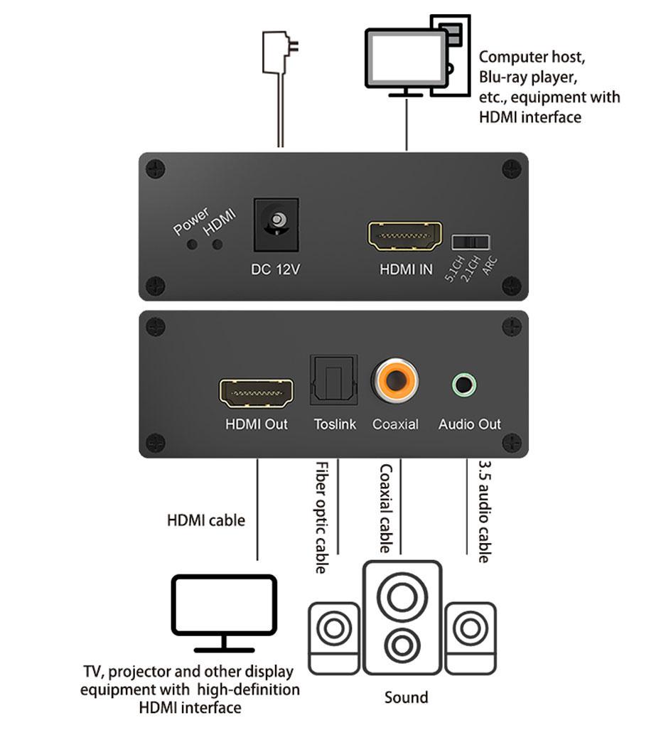 HDMI audio decoder HHA connection diagram