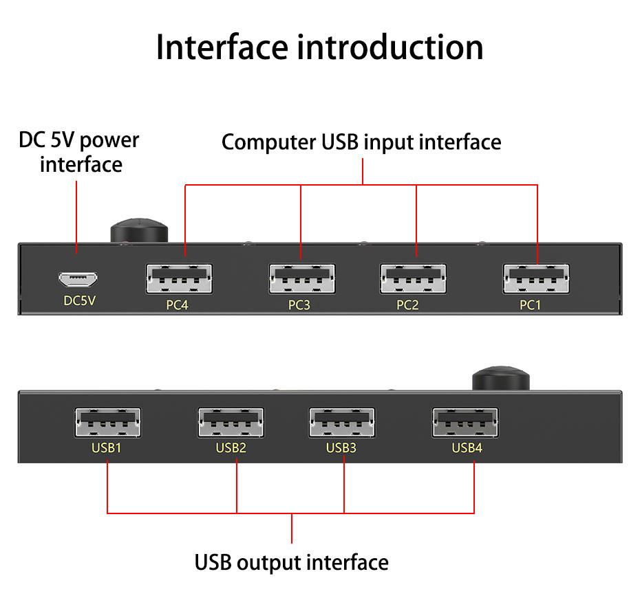 USB printer sharer U404 interface description