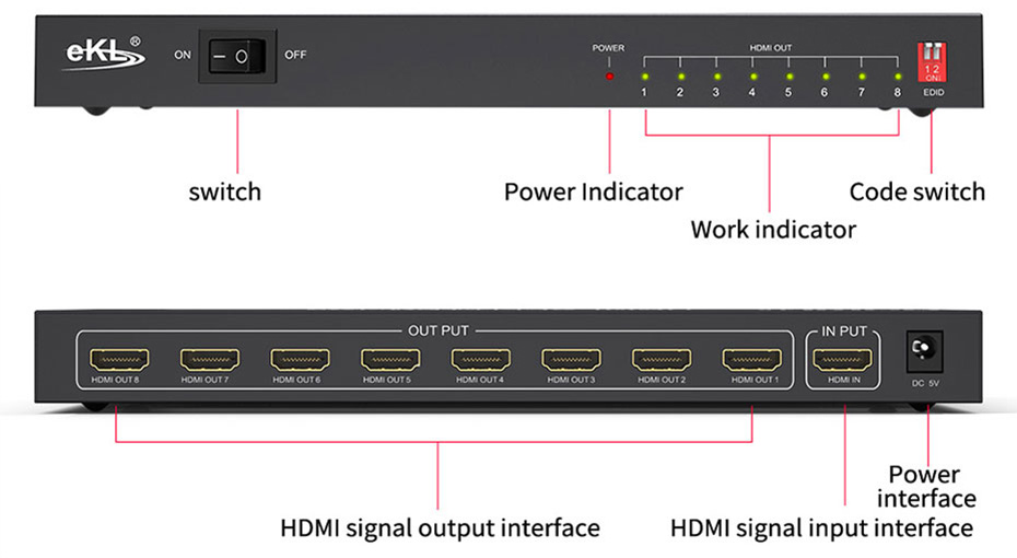 1 input and 8 output HDMI splitter connection diagram