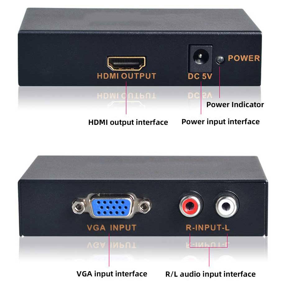 VGA to HDMI converter interface description diagram (VH)