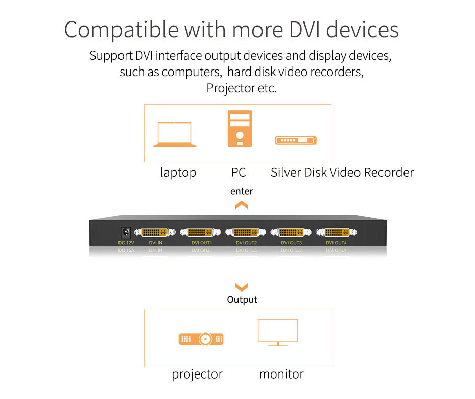 DVI splitter 1 input 4 output 104D compatible with multiple DVI interface devices
