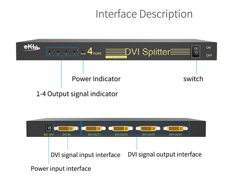 DVI splitter 1 input 4 output 104D interface introduction