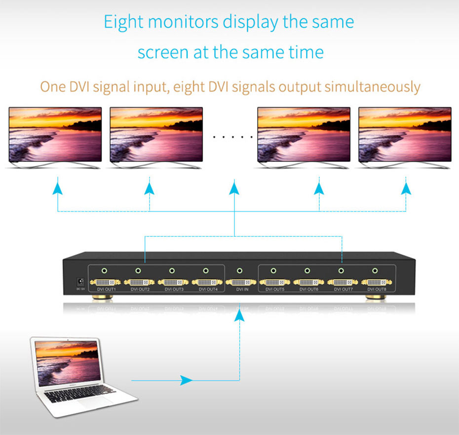 DVI splitter 1 in 8 out 108D four screen synchronous display