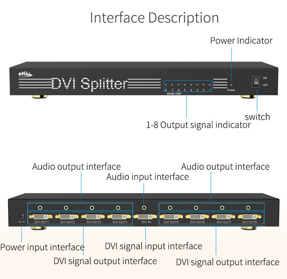 DVI splitter 1 in 8 out 108D interface introduction