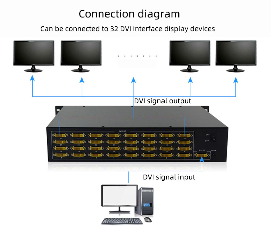 DVI splitter 1 point 32 132D connection diagram