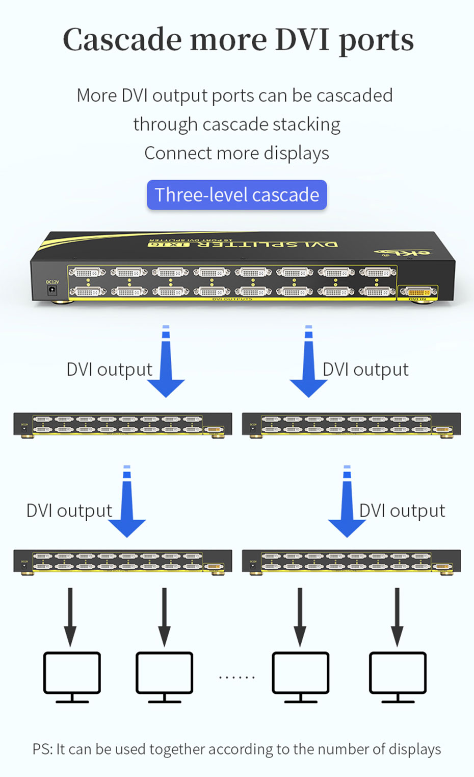 DVI splitter 1 in 16 out 161D supports 1080p