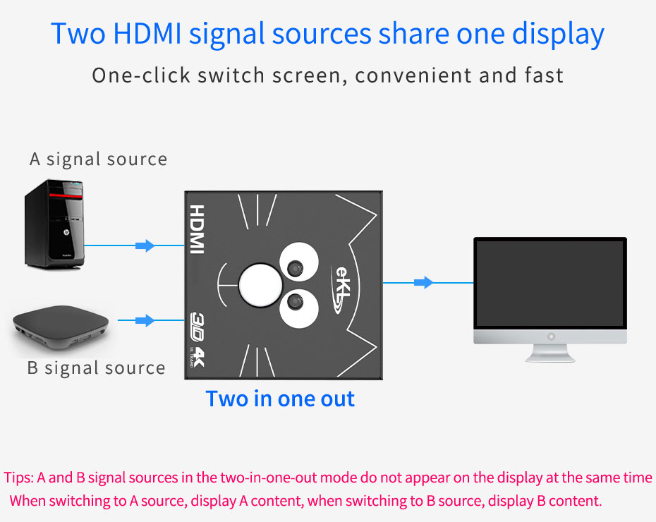 2 in 1 out hdmi switch distributor 2H connection usage diagram