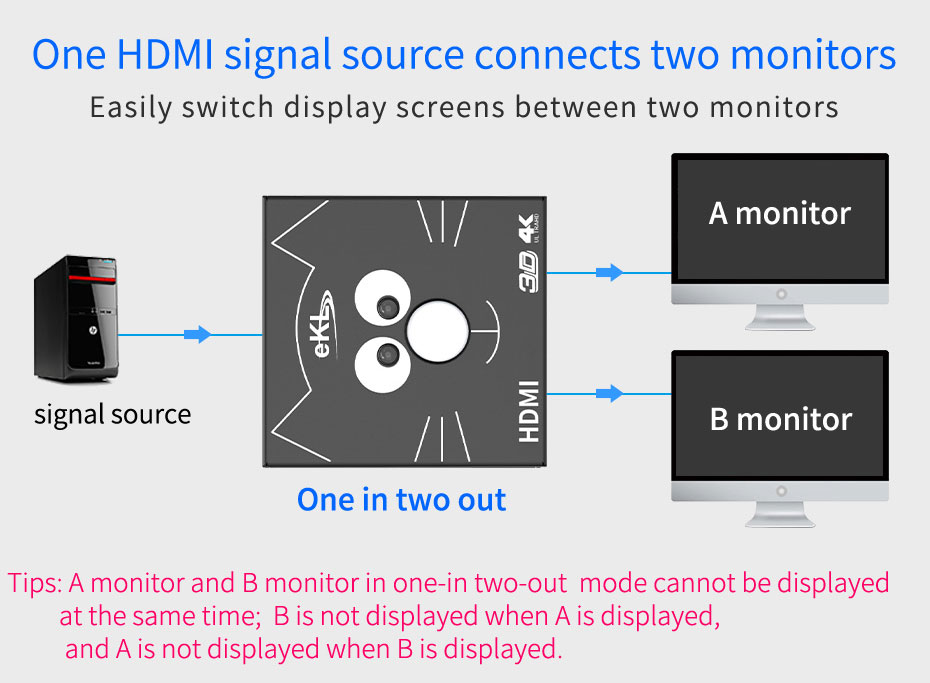 1 input 2 output HDMI switching distributor 2H connection usage diagram