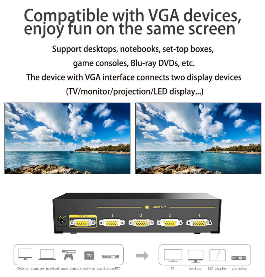 VGA splitter 1 in 4 out 94H compatible VGA interface device