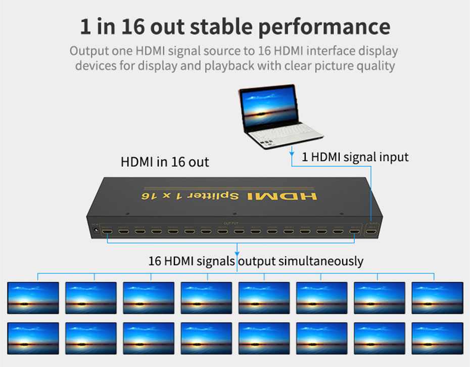 HDMI splitter 1 in 16 out HS161 supports simultaneous display of 16 monitors