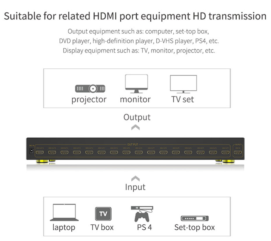 HDMI splitter 1 in 16 out HS161 compatible HDMI interface device