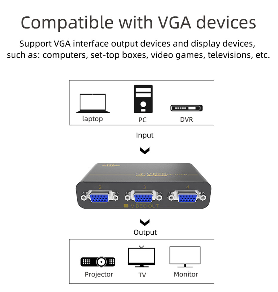 4-port VGA splitter Mini94 compatible with VGA interface devices
