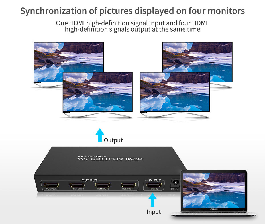 1 in 4 out HDMI splitter UH04 supports simultaneous display of 4 display devices
