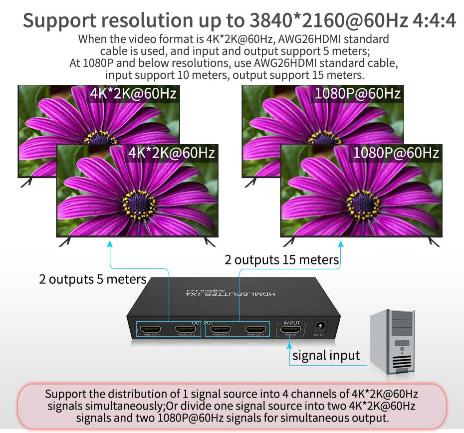 1 in 4 out HDMI splitter UH04 supports two resolution outputs