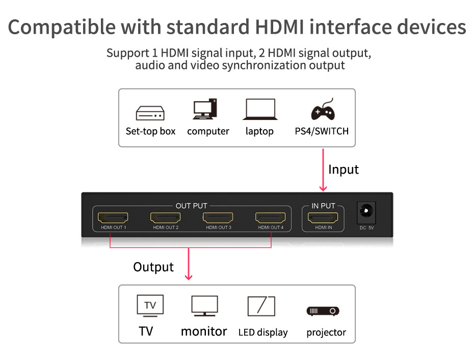 1 in 4 out HDMI splitter UH04 compatible HDMI interface device