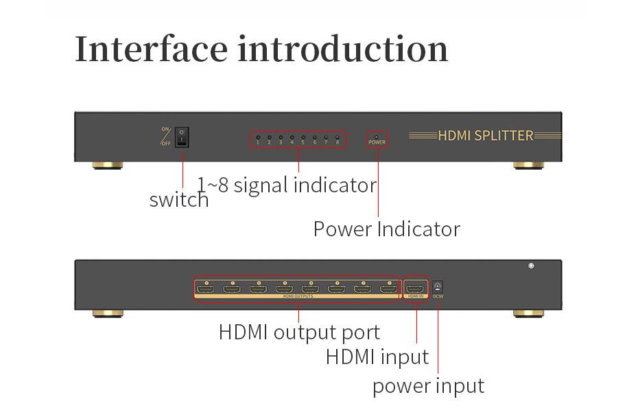HDMI2.0 splitter 8-channel UH08R interface description diagram