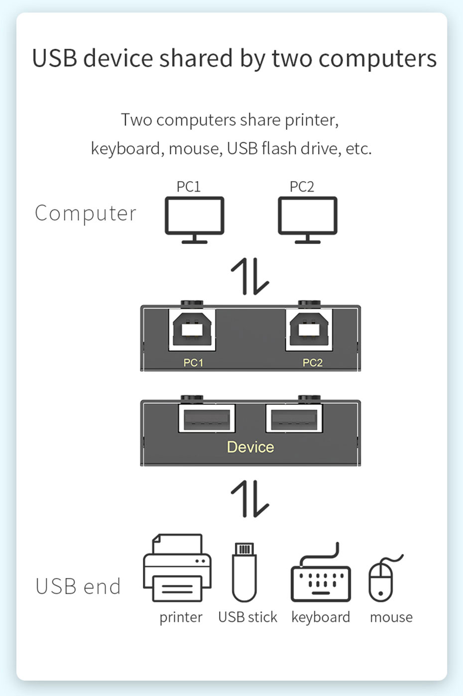USB printer sharing device 2 in 2 out 02U to share two computers