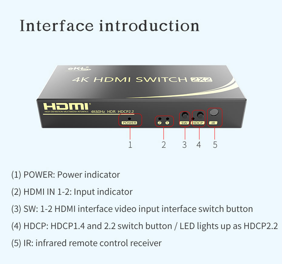 HDMI switcher 2 in 2 out 212H interface introduction