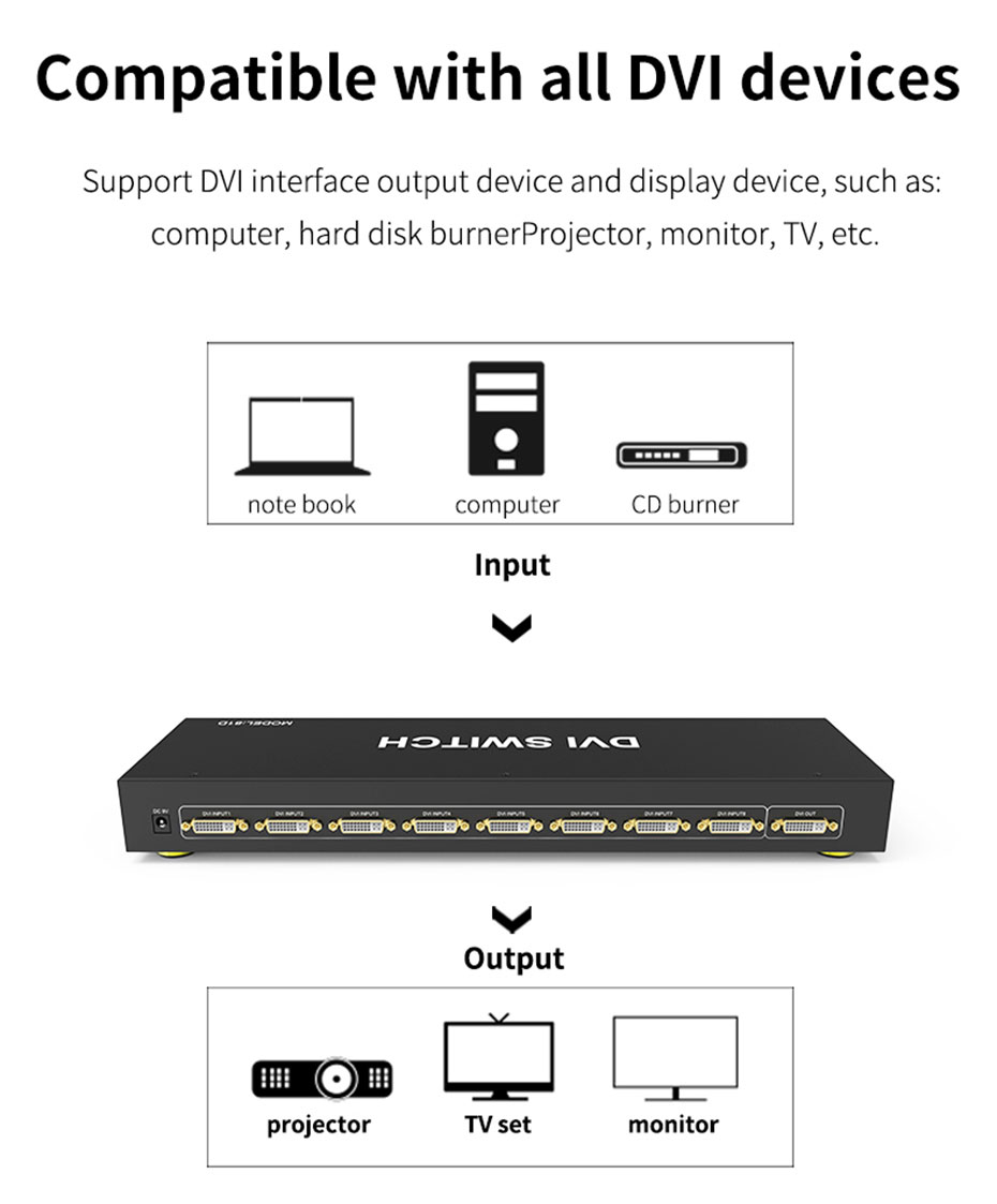 DVI switch 8 in 1 out 81D compatible DVI interface device