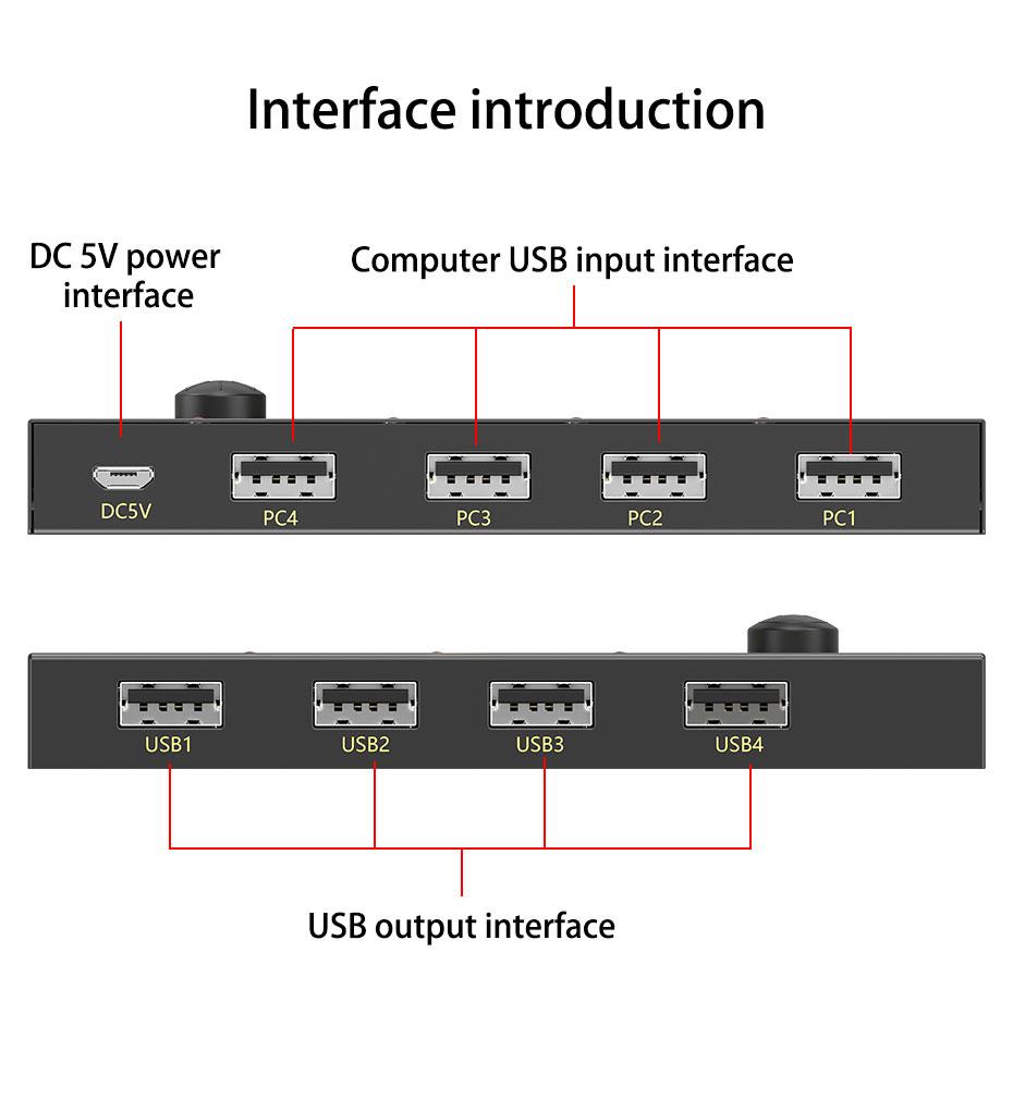 USB sharer 4 in 4 out U404 interface description