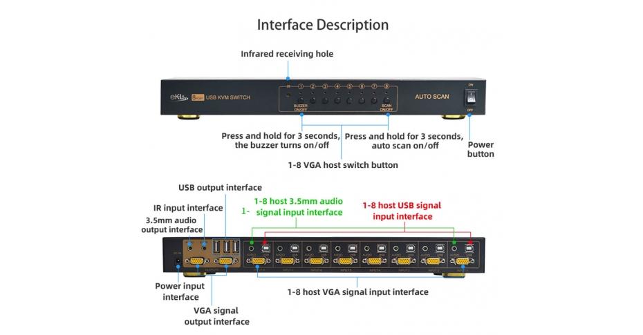 8-port VGA KVM switch 81UA usage tutorial